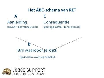 Uitzonderlijk Workshop RET - Jobco Support #GS48